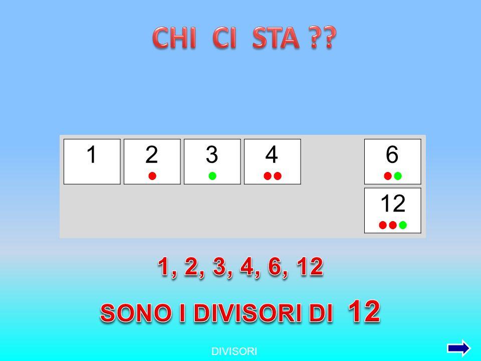 CHI CI STA 1 2 3 4 6 12 1, 2, 3, 4, 6, 12 SONO I DIVISORI DI 12 l l