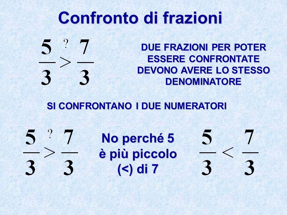 SI CONFRONTANO I DUE NUMERATORI No perché 5 è più piccolo (<) di 7