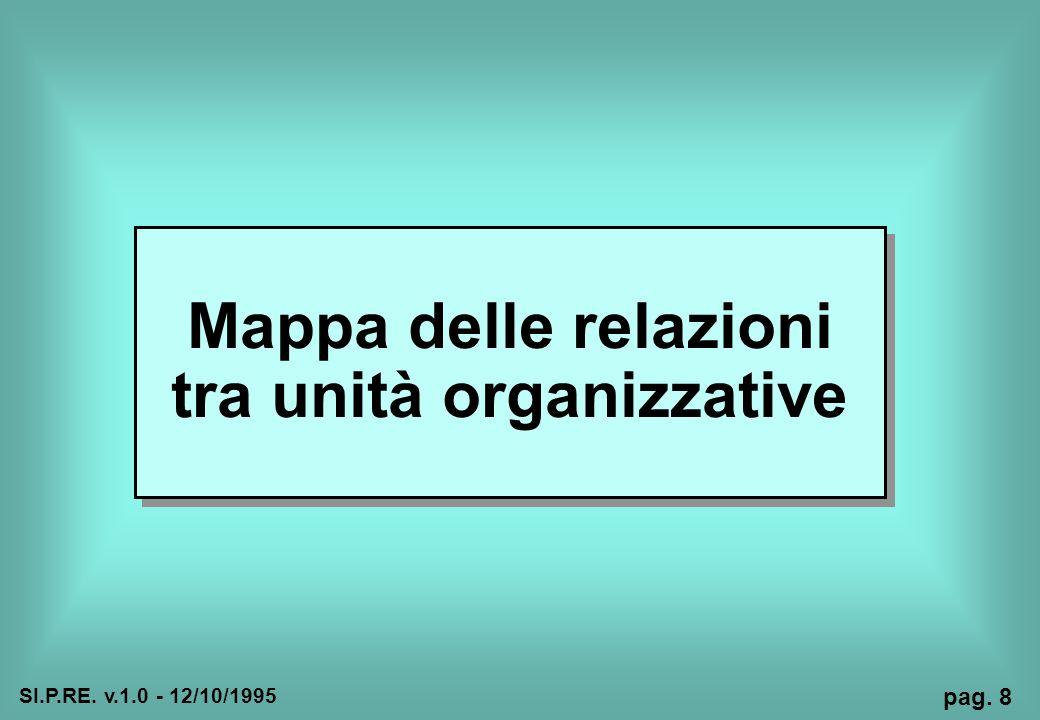 Mappa delle relazioni tra unità organizzative