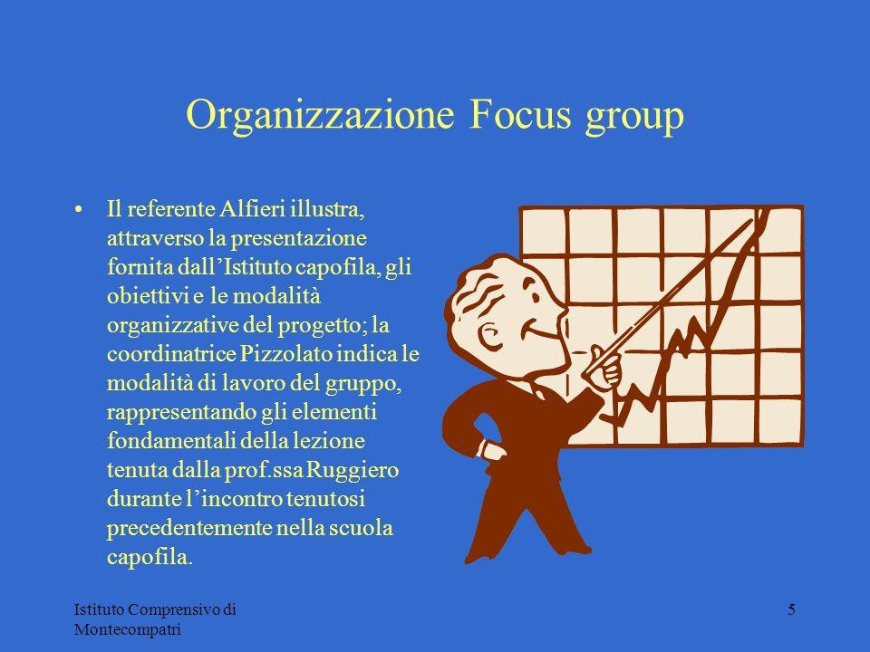 Organizzazione Focus group