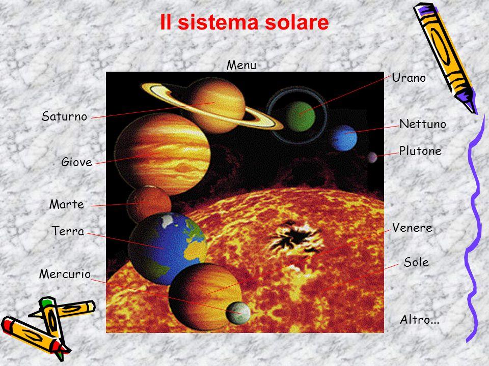 Il sistema solare Menu Urano Saturno Nettuno Plutone Giove Marte