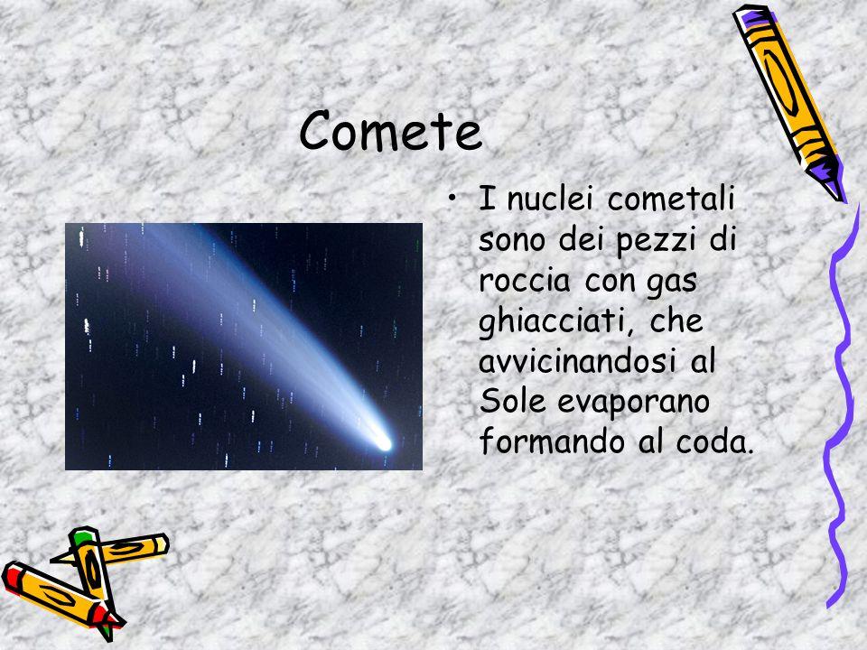 Comete I nuclei cometali sono dei pezzi di roccia con gas ghiacciati, che avvicinandosi al Sole evaporano formando al coda.
