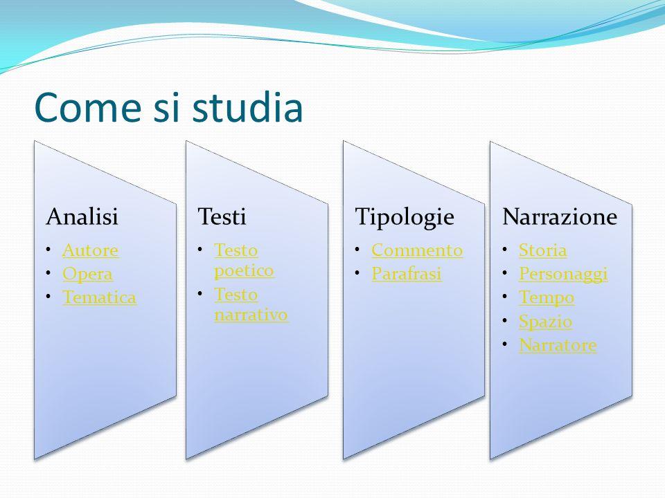 Come si studia Analisi Autore Opera Tematica Testi Testo poetico