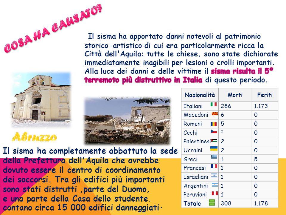 Abruzzo COSA HA CAUSATO