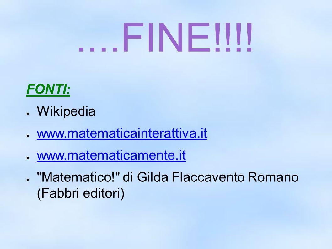 ....FINE!!!! FONTI: Wikipedia www.matematicainterattiva.it
