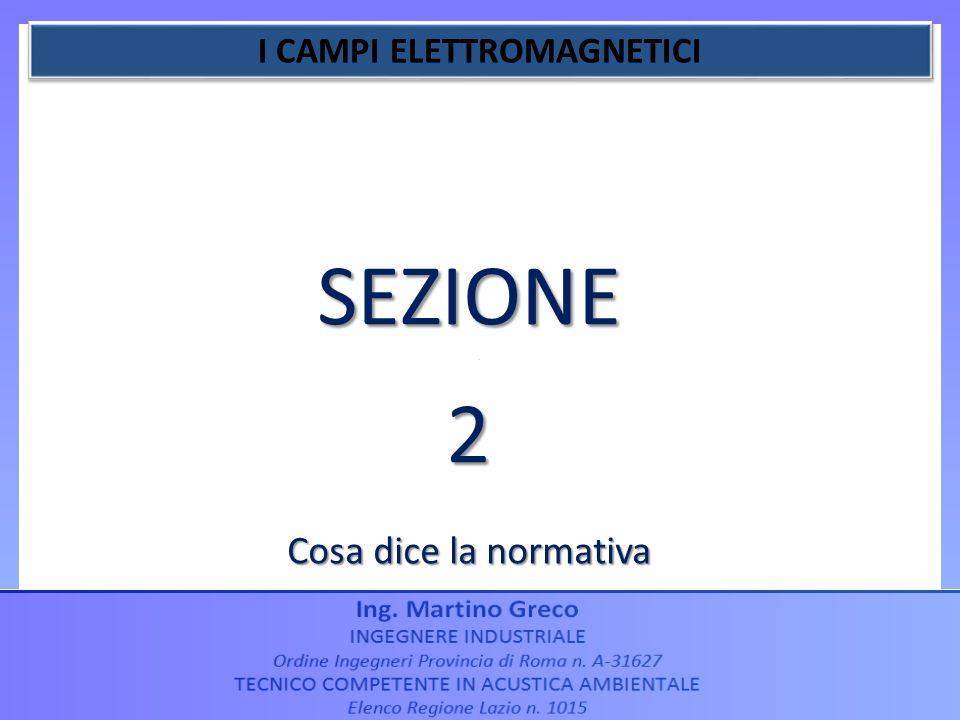 I CAMPI ELETTROMAGNETICI