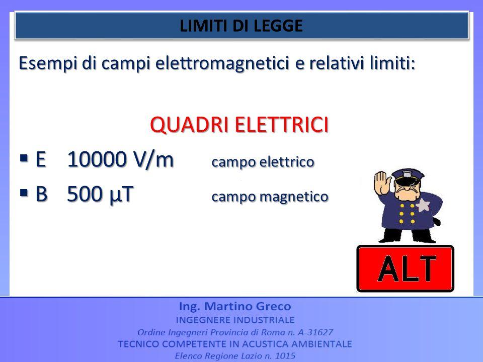 QUADRI ELETTRICI E 10000 V/m campo elettrico B 500 µT campo magnetico