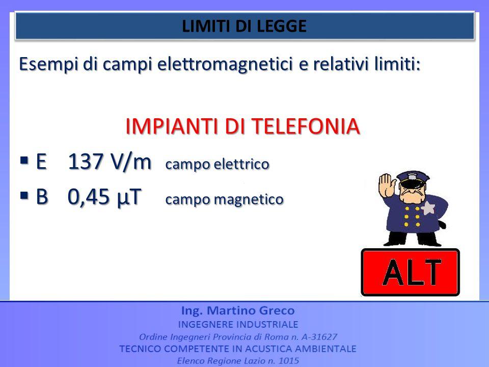 IMPIANTI DI TELEFONIA E 137 V/m campo elettrico