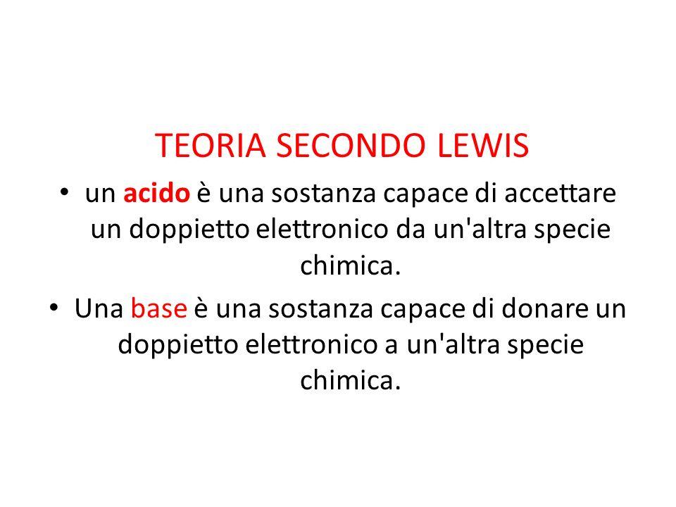 TEORIA SECONDO LEWISun acido è una sostanza capace di accettare un doppietto elettronico da un altra specie chimica.