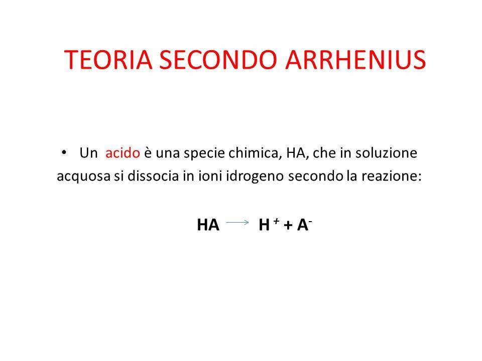 TEORIA SECONDO ARRHENIUS