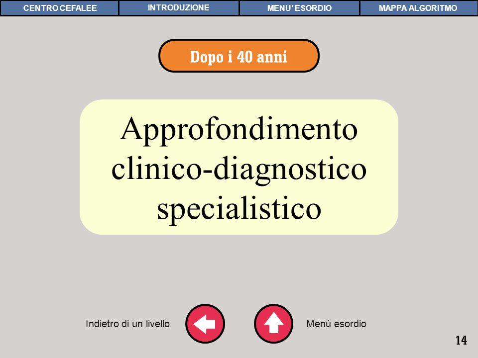 Approfondimento clinico-diagnostico specialistico Dopo i 40 anni