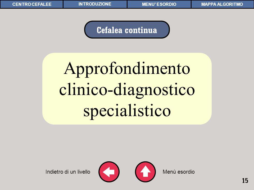 Approfondimento clinico-diagnostico specialistico Cefalea continua