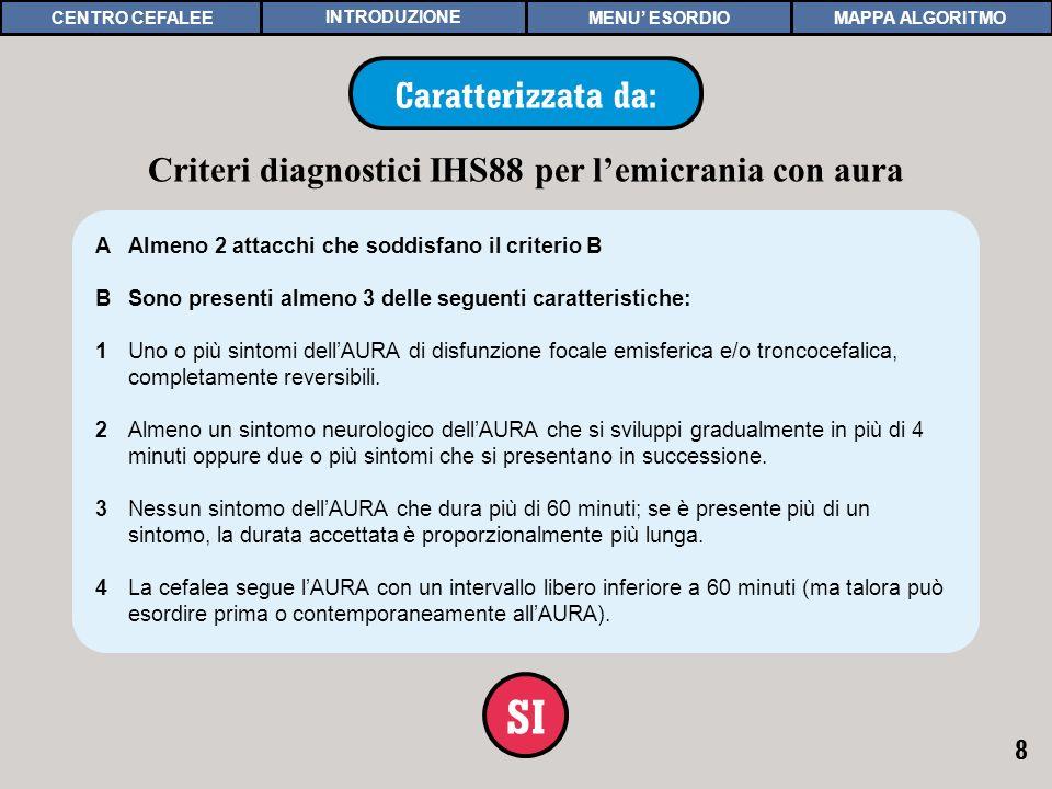 Criteri diagnostici IHS88 per l'emicrania con aura