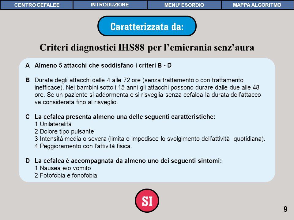 Criteri diagnostici IHS88 per l'emicrania senz'aura