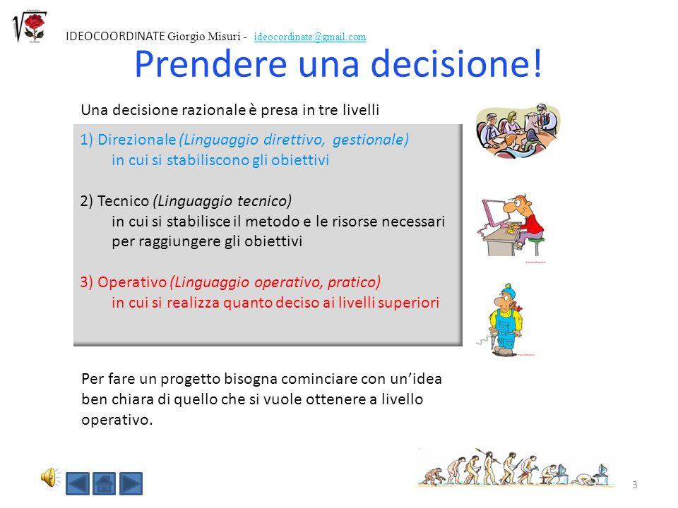 Prendere una decisione!
