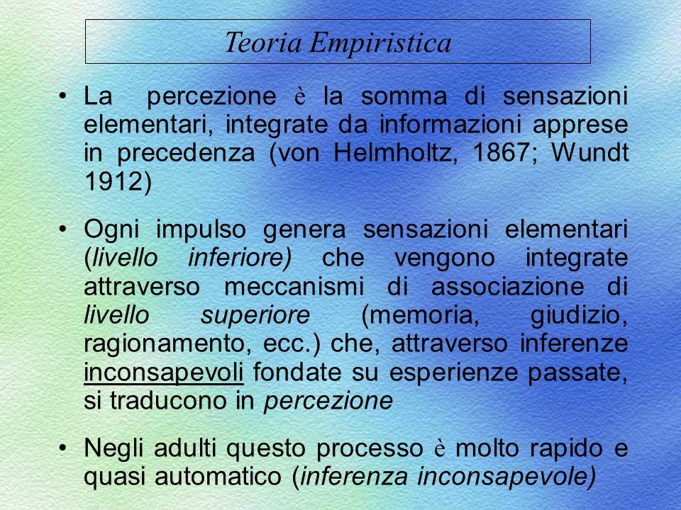 Teoria Empiristica