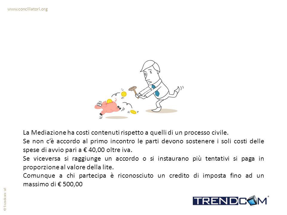 www.conciliatori.org La Mediazione ha costi contenuti rispetto a quelli di un processo civile.