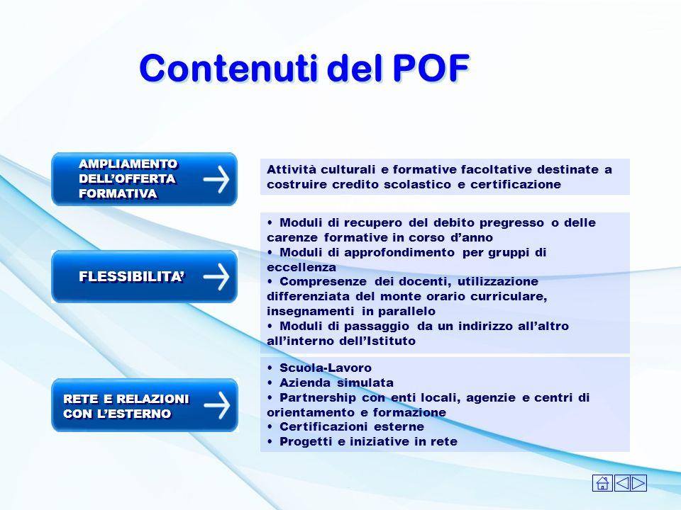 Contenuti del POF FLESSIBILITA' AMPLIAMENTO DELL'OFFERTA FORMATIVA