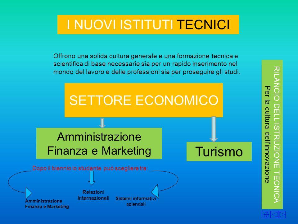 Relazioni internazionali Sistemi informativi aziendali