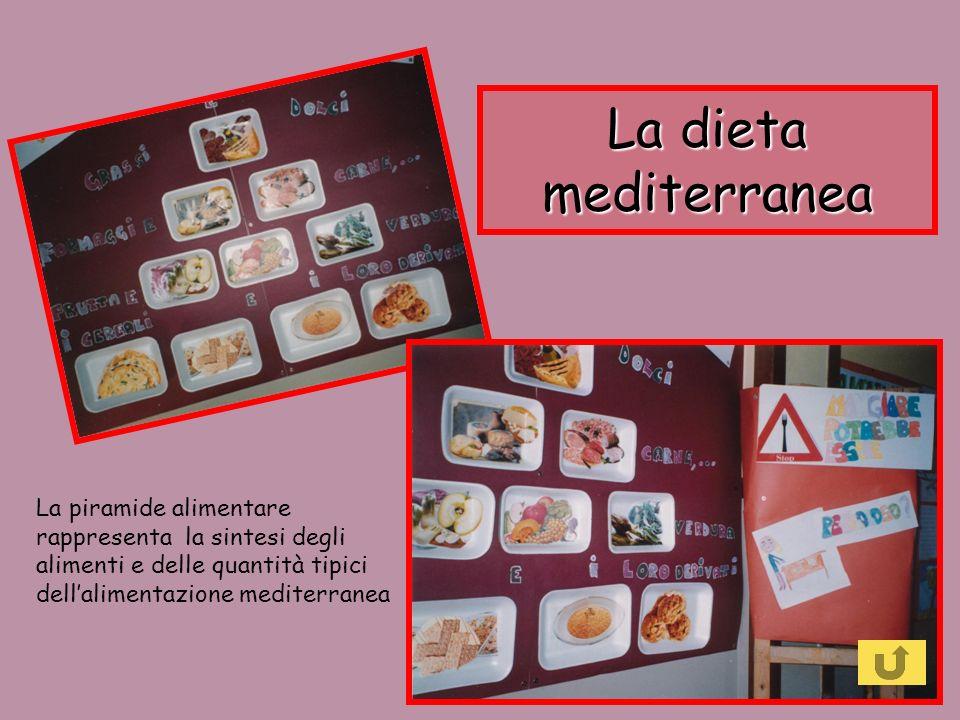 La dieta mediterranea La piramide alimentare rappresenta la sintesi degli alimenti e delle quantità tipici dell'alimentazione mediterranea.