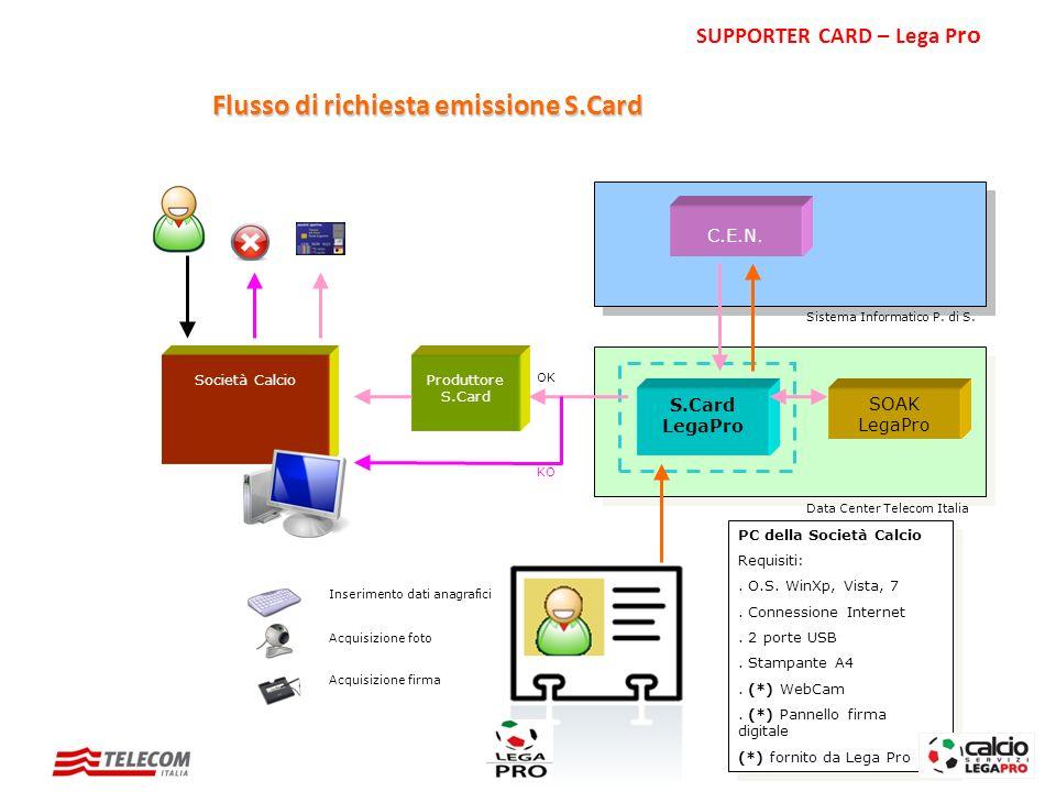 Flusso di richiesta emissione S.Card