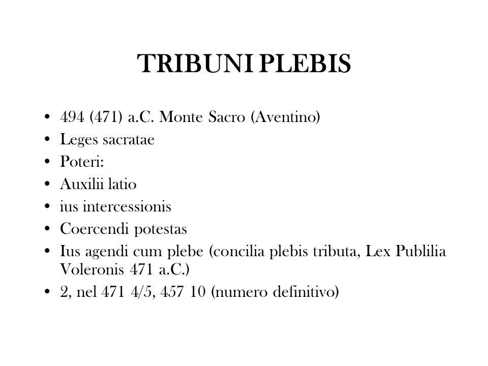 TRIBUNI PLEBIS 494 (471) a.C. Monte Sacro (Aventino) Leges sacratae