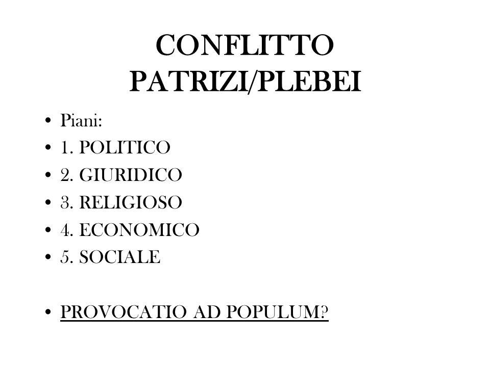 CONFLITTO PATRIZI/PLEBEI