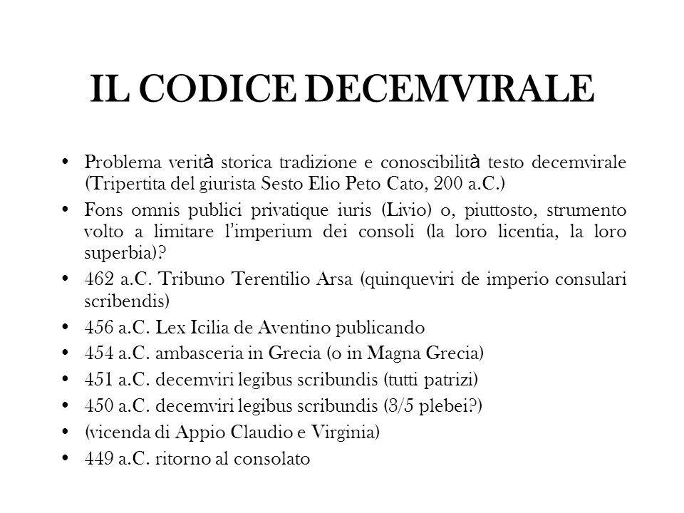 IL CODICE DECEMVIRALE Problema verità storica tradizione e conoscibilità testo decemvirale (Tripertita del giurista Sesto Elio Peto Cato, 200 a.C.)