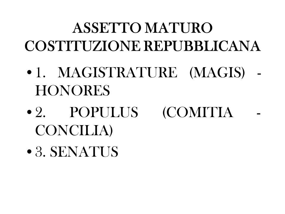 ASSETTO MATURO COSTITUZIONE REPUBBLICANA