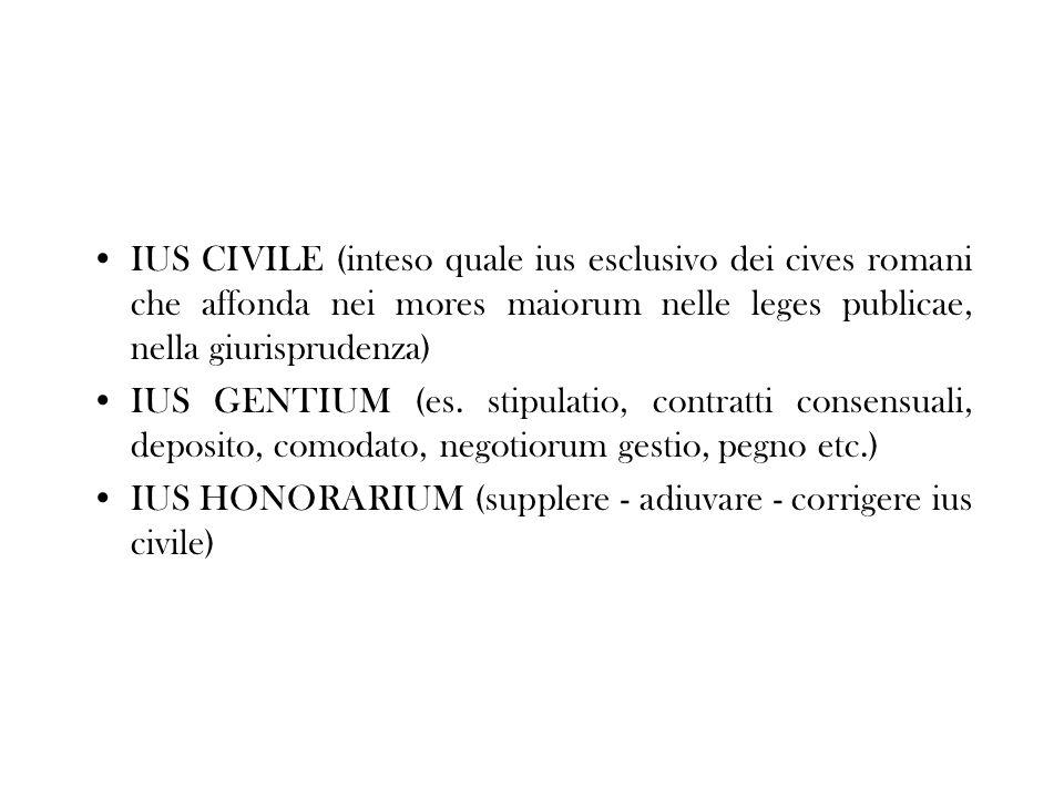 IUS CIVILE (inteso quale ius esclusivo dei cives romani che affonda nei mores maiorum nelle leges publicae, nella giurisprudenza)