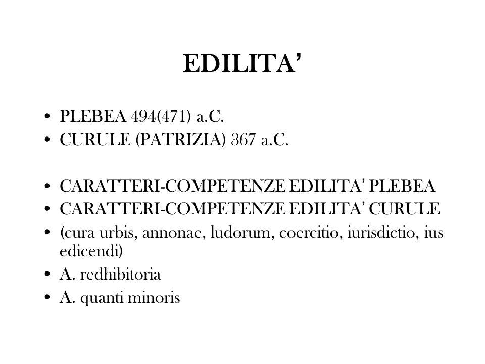 EDILITA' PLEBEA 494(471) a.C. CURULE (PATRIZIA) 367 a.C.