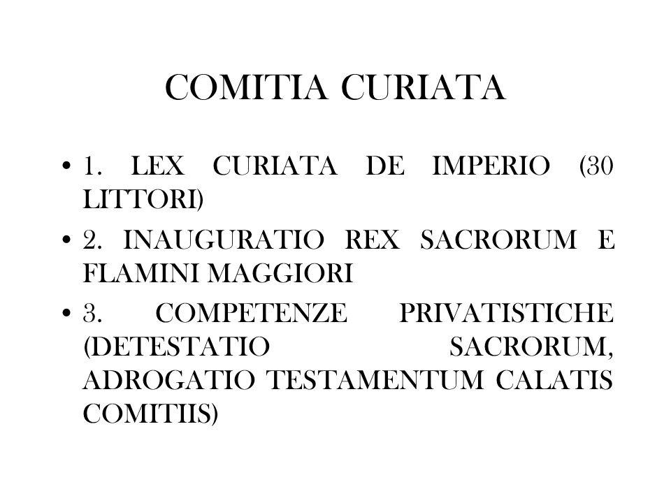 COMITIA CURIATA 1. LEX CURIATA DE IMPERIO (30 LITTORI)