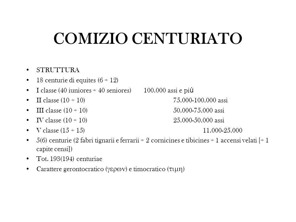 COMIZIO CENTURIATO STRUTTURA 18 centurie di equites (6 + 12)