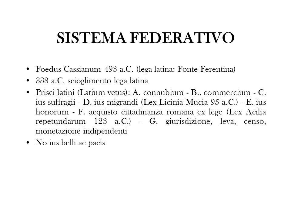 SISTEMA FEDERATIVO Foedus Cassianum 493 a.C. (lega latina: Fonte Ferentina) 338 a.C. scioglimento lega latina.