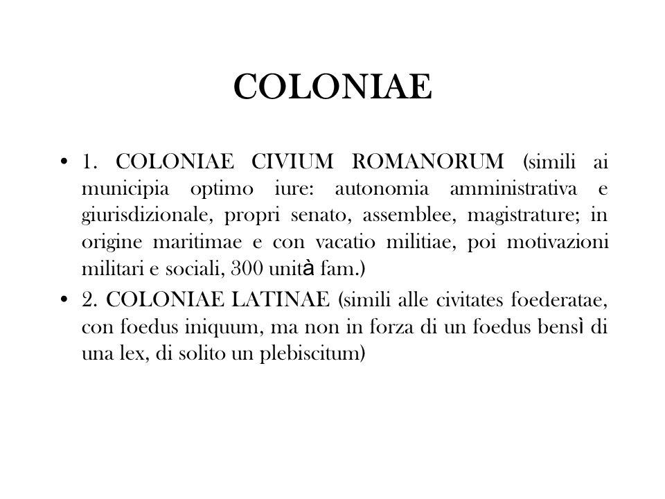 COLONIAE