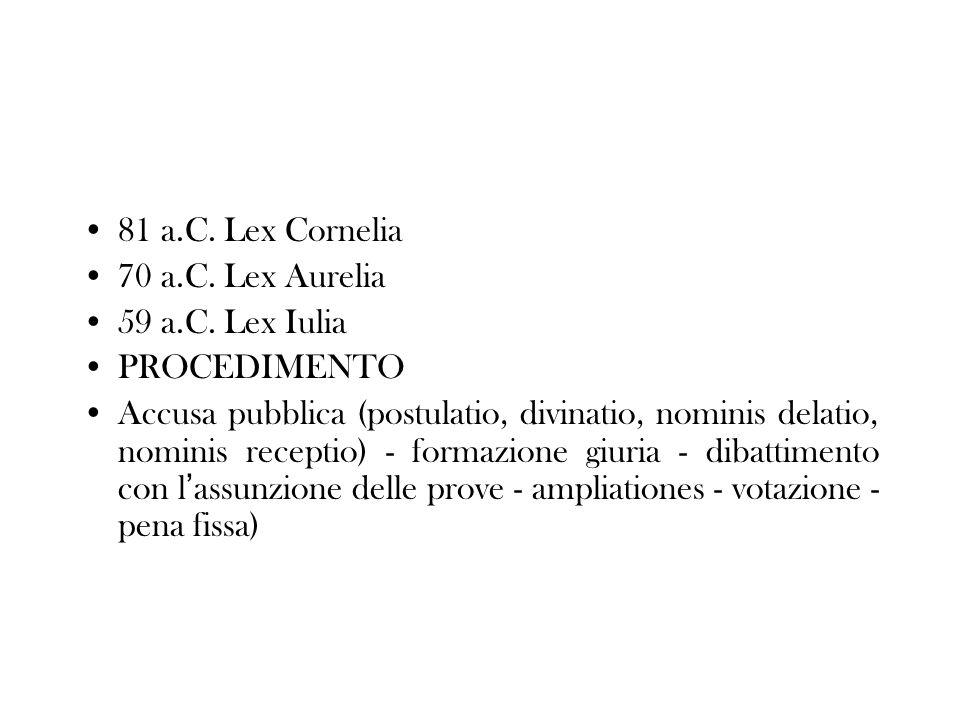 81 a.C. Lex Cornelia 70 a.C. Lex Aurelia. 59 a.C. Lex Iulia. PROCEDIMENTO.