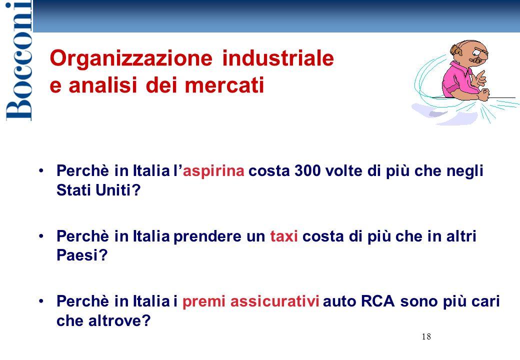 Organizzazione industriale e analisi dei mercati