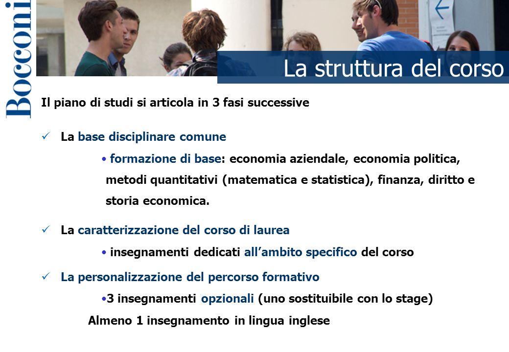 La struttura del corso Il piano di studi si articola in 3 fasi successive. La base disciplinare comune.