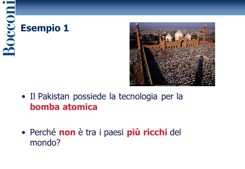 Esempio 1 Il Pakistan possiede la tecnologia per la bomba atomica