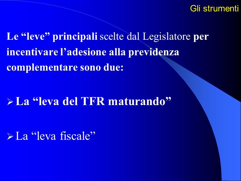 La leva del TFR maturando La leva fiscale