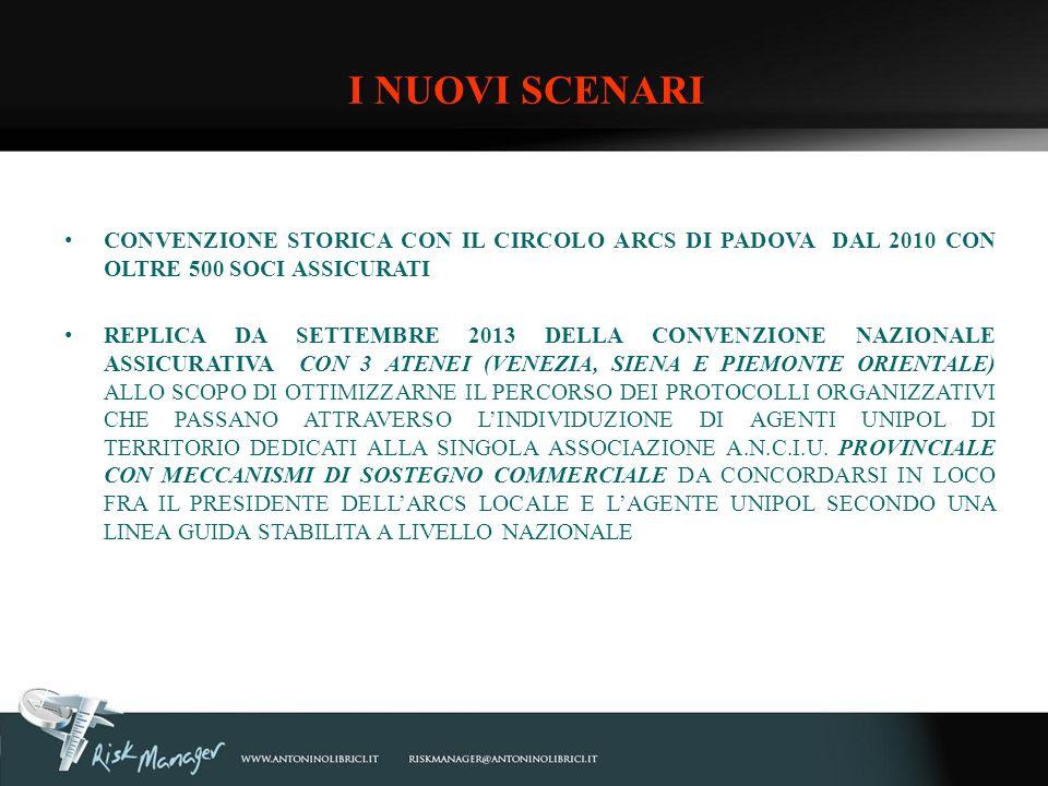 I NUOVI SCENARI CONVENZIONE STORICA CON IL CIRCOLO ARCS DI PADOVA DAL 2010 CON OLTRE 500 SOCI ASSICURATI.