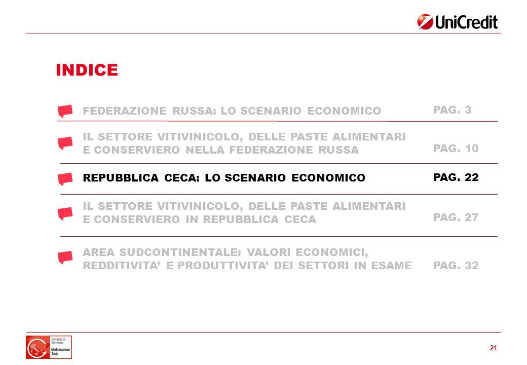 INDICE FEDERAZIONE RUSSA: LO SCENARIO ECONOMICO PAG. 3