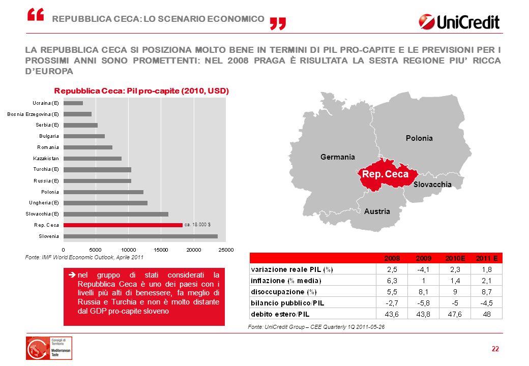 Repubblica Ceca: Pil pro-capite (2010, USD)