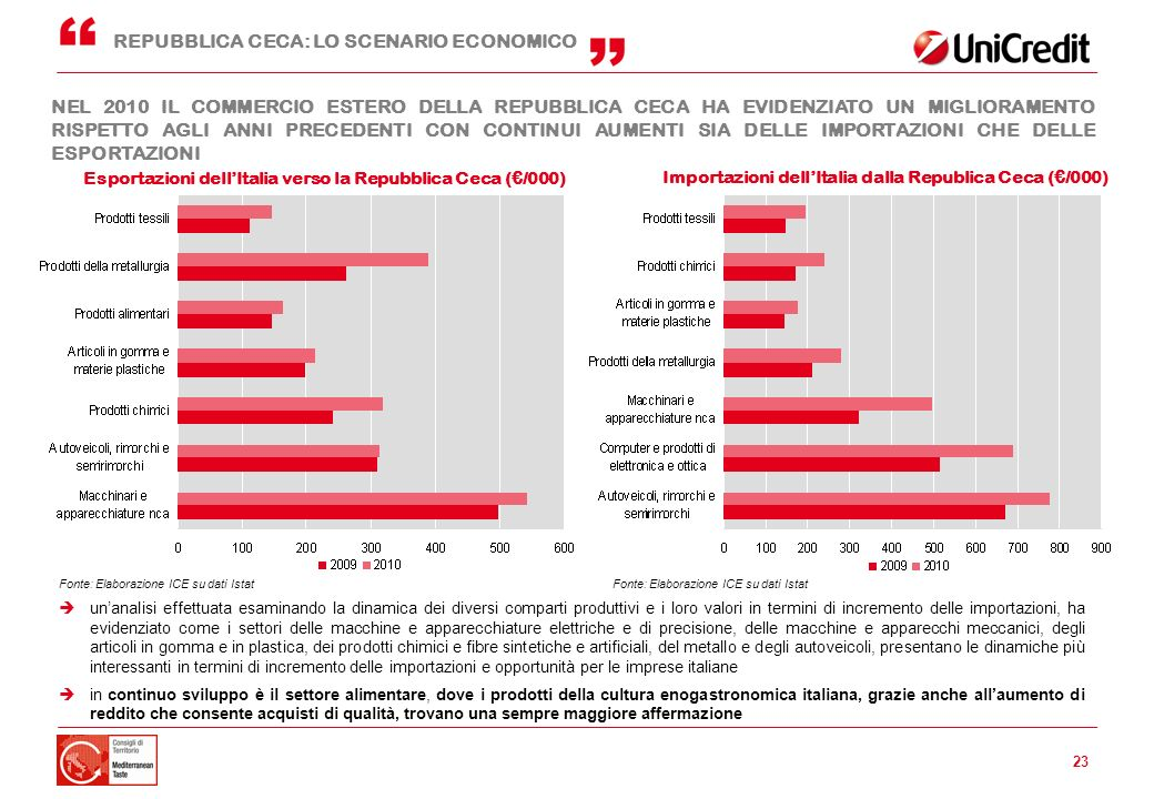 REPUBBLICA CECA: LO SCENARIO ECONOMICO