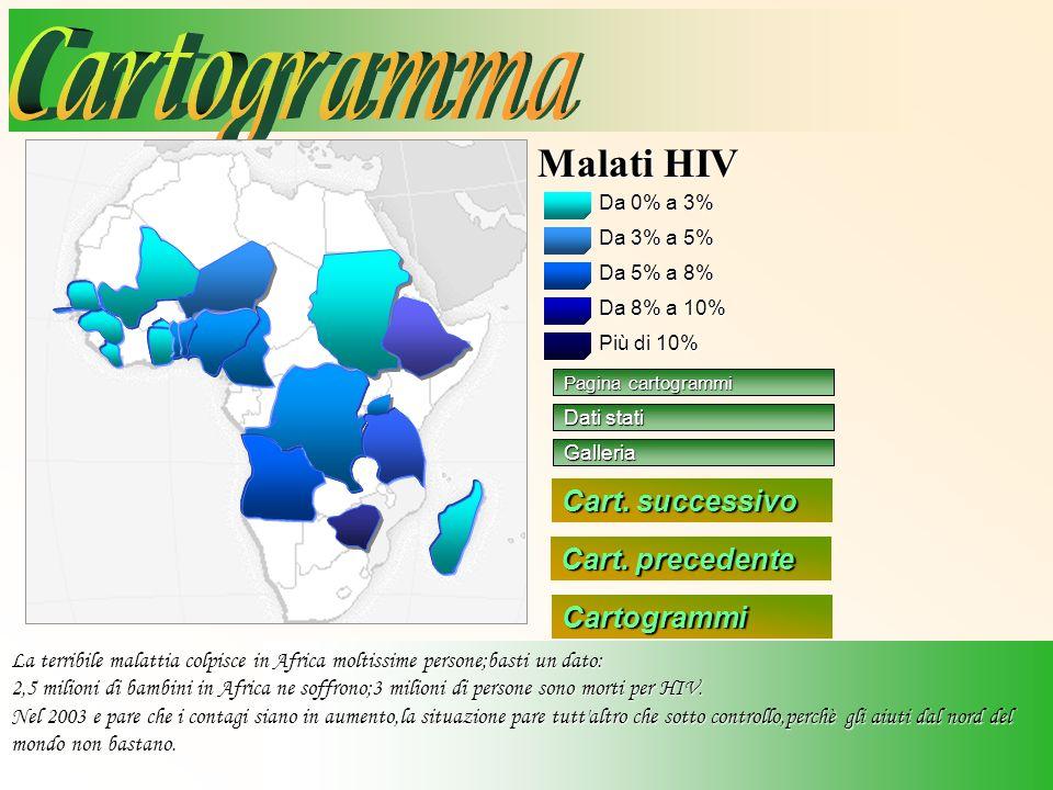 Cartogramma Malati HIV Cart. successivo Cart. precedente Cartogrammi