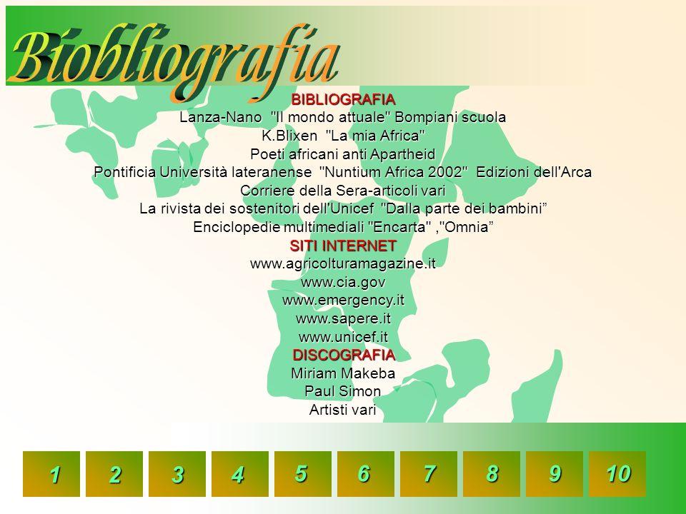Biobliografia 1 2 3 4 5 6 7 8 9 10 BIBLIOGRAFIA