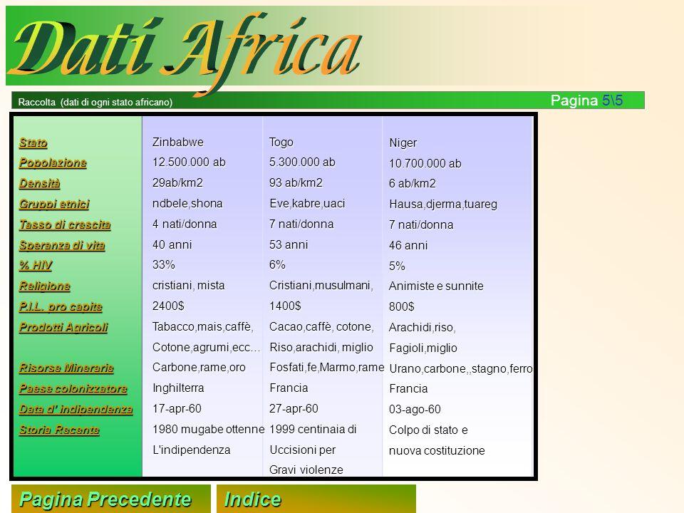 Dati Africa Pagina Precedente Indice Stato Popolazione Densità