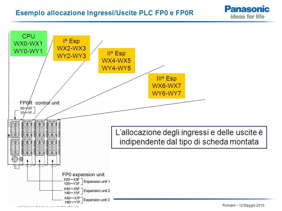Esempio allocazione Ingressi/Uscite PLC FP0 e FP0R