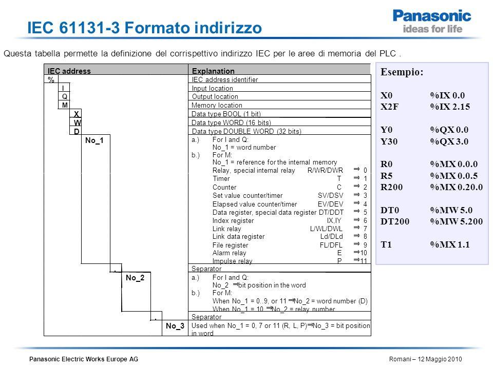 IEC 61131-3 Formato indirizzo