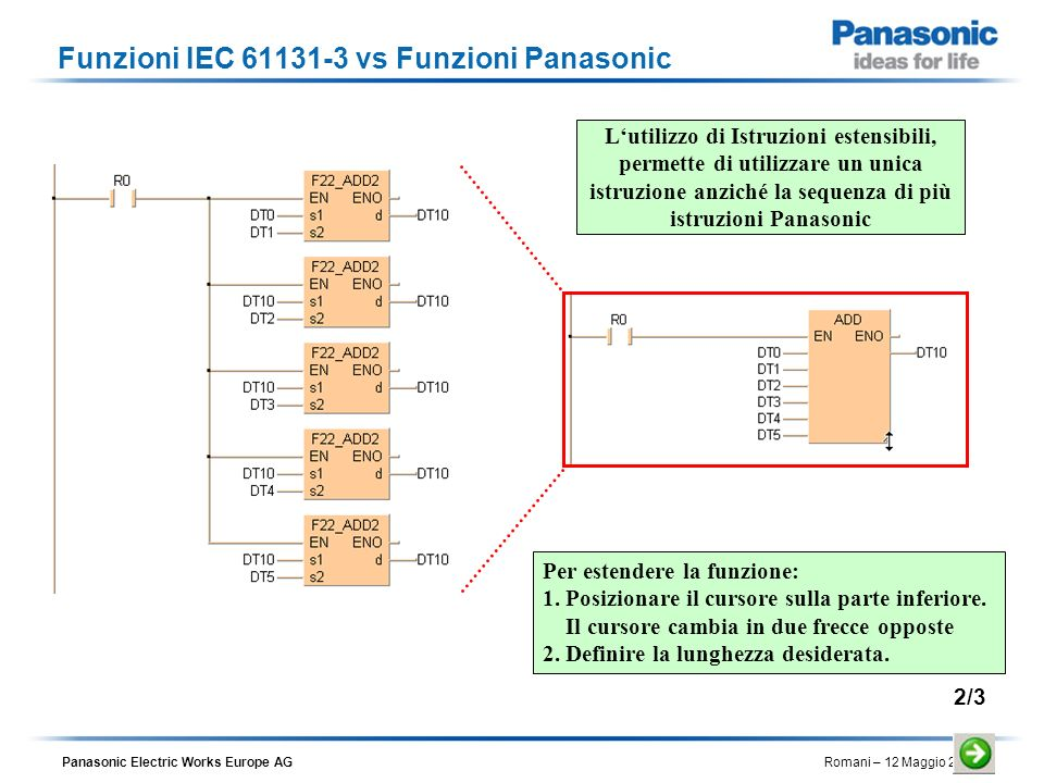 Funzioni IEC 61131-3 vs Funzioni Panasonic